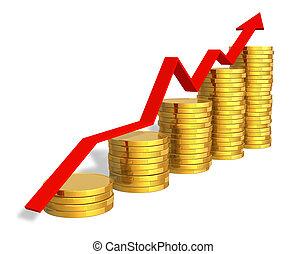 financieel succes, concept