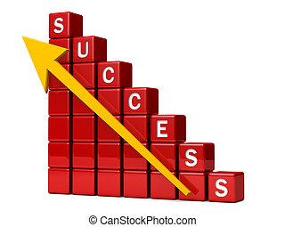 financieel, wijzende, succes, op, tabel, richtingwijzer