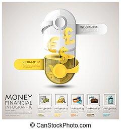 financieel, zakelijk, geld, capsule, infographic, pil