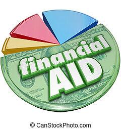 financier, aide, argent, soutien, diagramme, tarte, aide, assistance