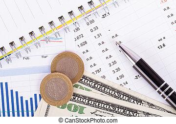 financiero, datos, resultados