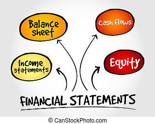 financiero, declaraciones