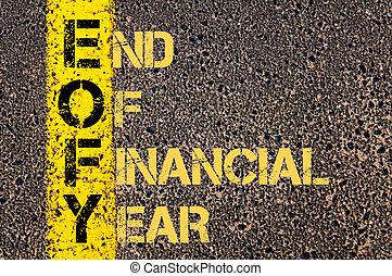 financiero, empresa / negocio, siglas, eofy, año, fin