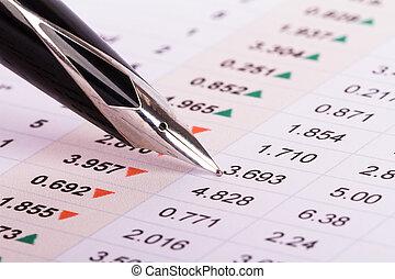 financiero, resultados, análisis