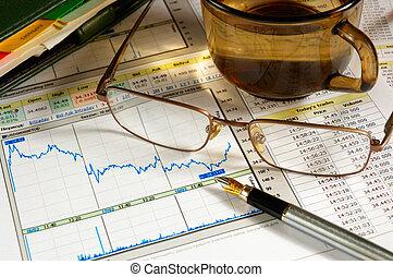 finansiel analyse