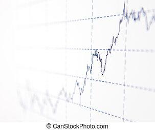 finansiel graph