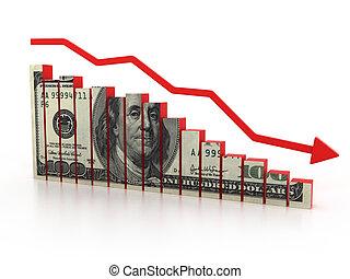 finansiell, kris, dollar, diagram