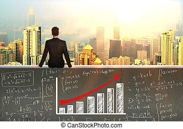 finansiell tillväxt