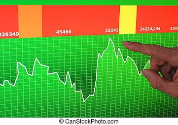 finansielle, diagram