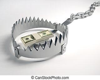 finansowe ryzyko