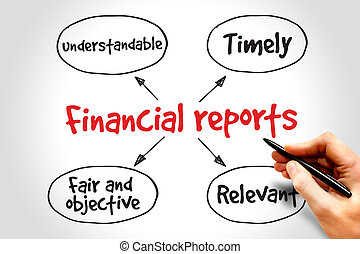 finansowy, informuje