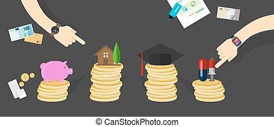 finansowy, rodzina, osobisty, pieniądze, budżet, allocation