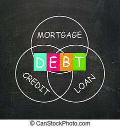 finanziario, prestito ipotecario, credito, debito, media
