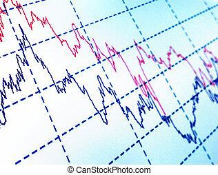 finanzielle grafische darstellung