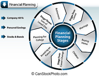finanzielle planung, tabelle