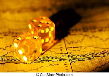 finanzielles risiko