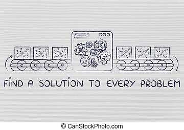 find a solution to every problem, factory illustration