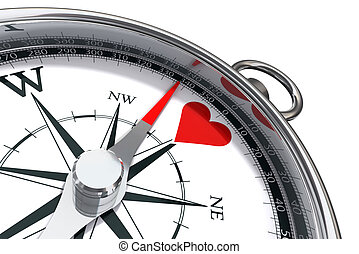find love concept compass - how to find love conceptual...