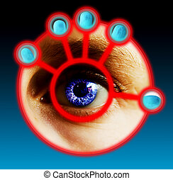 Finger and Eye Scan