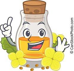 Finger mustard oil in the cartoon shape