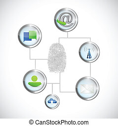 fingerprint investigation link diagram
