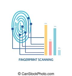 Fingerprint scanning process, modern device security mode