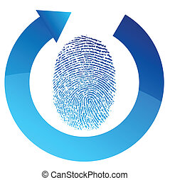 fingerprint security check