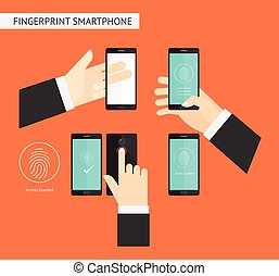 Fingerprint Smartphone