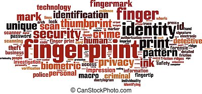 Fingerprint word cloud
