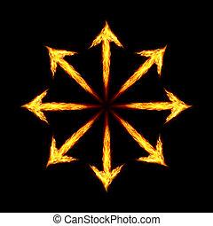 Fire arrows - Many fire arrows directed outwards. ...