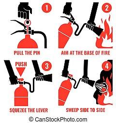 Fire extinguisher instruction vector labels set
