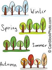 fire sæsoner