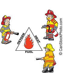fireguys - Three firemen using extinguishers