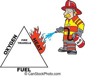fireguys2 - A fireman using a water extinguisher