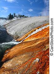 firehole ποταμός , από , yellowstone
