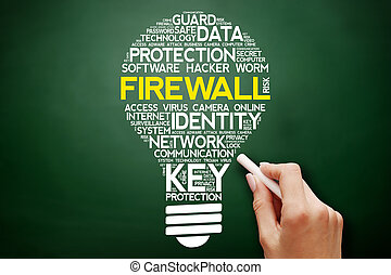 firewall, bulbo, colagem, palavra, nuvem