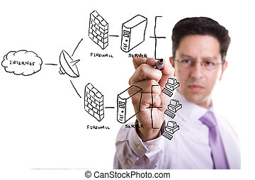 Firewall system - businessman drawing a security plan for a...