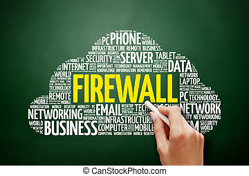 FIREWALL word cloud collage