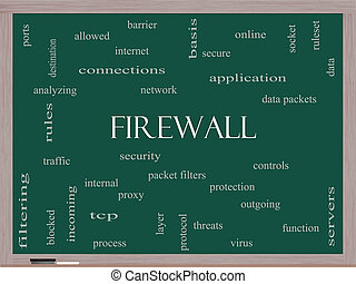 Firewall Word Cloud Concept on a Blackboard
