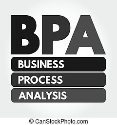 firma, initialord, bpa, proces, analyse, -