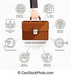 firma, oppe, start, planlægning, konstruktion, begrebsmæssig