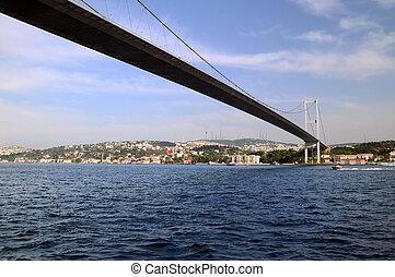 First Bosphorus Bridge in Istanbul
