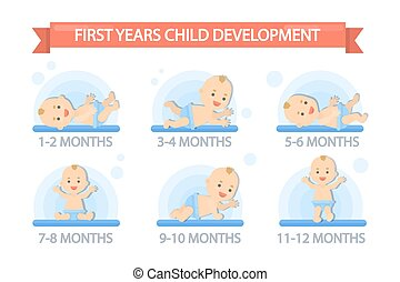 Toddler development stages. A set of pictograms ...