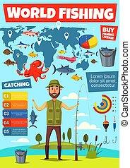 fish, 图表, infographic, 抓住, 钓鱼, 运动