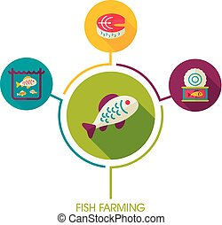Fish farming icon and agriculture infographics