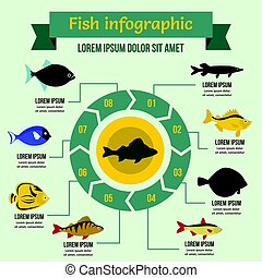 Fish infographic concept, flat style