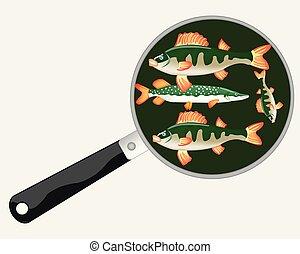 fish, tôle