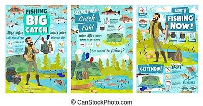 Fisherman, fishing sport equipment and fish catch