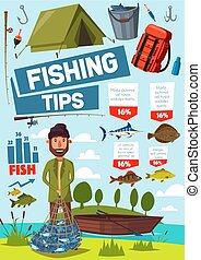 Fisherman with fishing tips, fishery tools poster