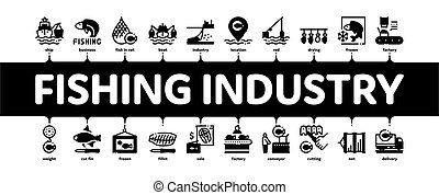 Fishing Industry Business Process Minimal Infographic Web Banner Vector. Fishing Industry Processing, Boat With Catch, Fish Drying And Froze, Factory Conveyor Illustration